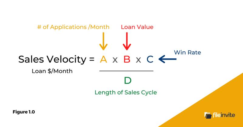 Sales Velocity (1)
