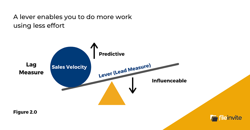 Sales Velocity (2)